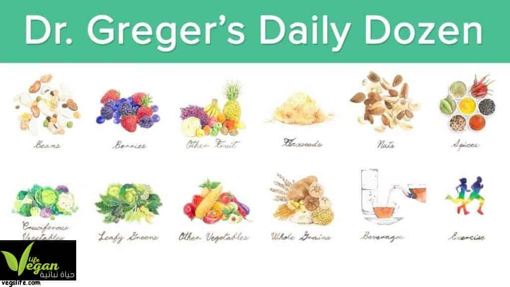 نظام د. غريغر لحياة نباتية صحية • حياة نباتية موقع ملتقى النباتيين، حياة نباتية من أجل الحيوان الانسان البيئة والسلام